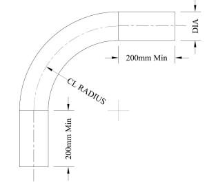 LBR diagram